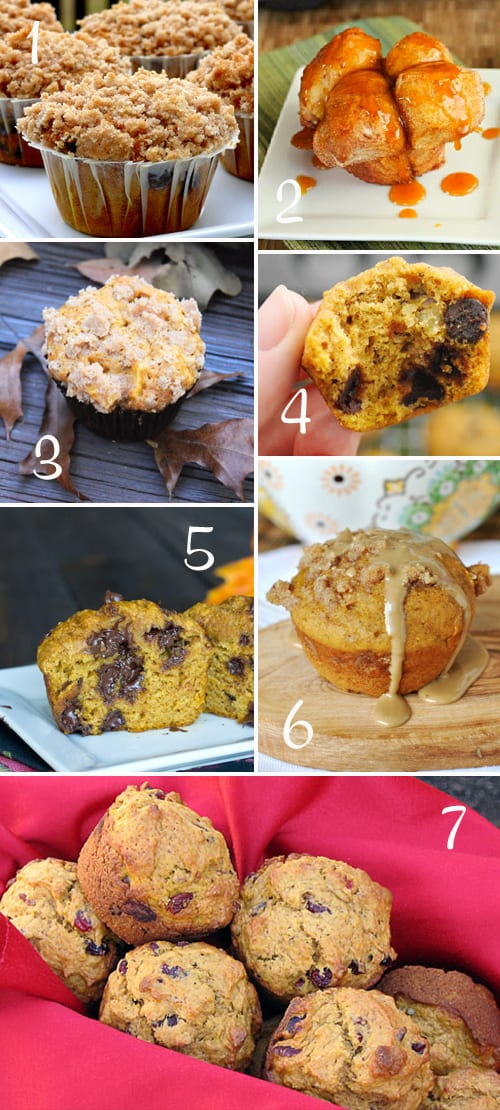 Pumpkin Round-Up (Muffins)